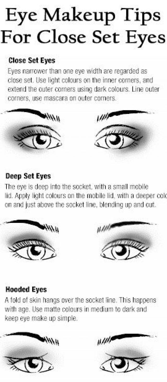 Makeup tutorial for deep set eyes images any tutorial examples makeup eye makeup tutorial 2111466 weddbook baditri images baditri Image collections