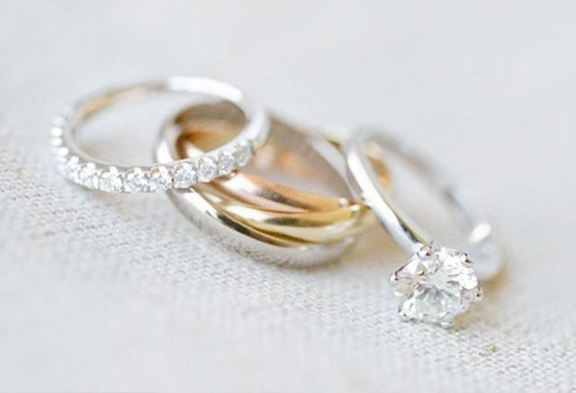 How much to spend on an Engagement Ring  survey results