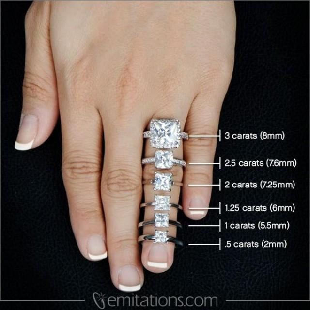 Rian's 5 Carat Princess Cut Engagement Ring #2375364 ...