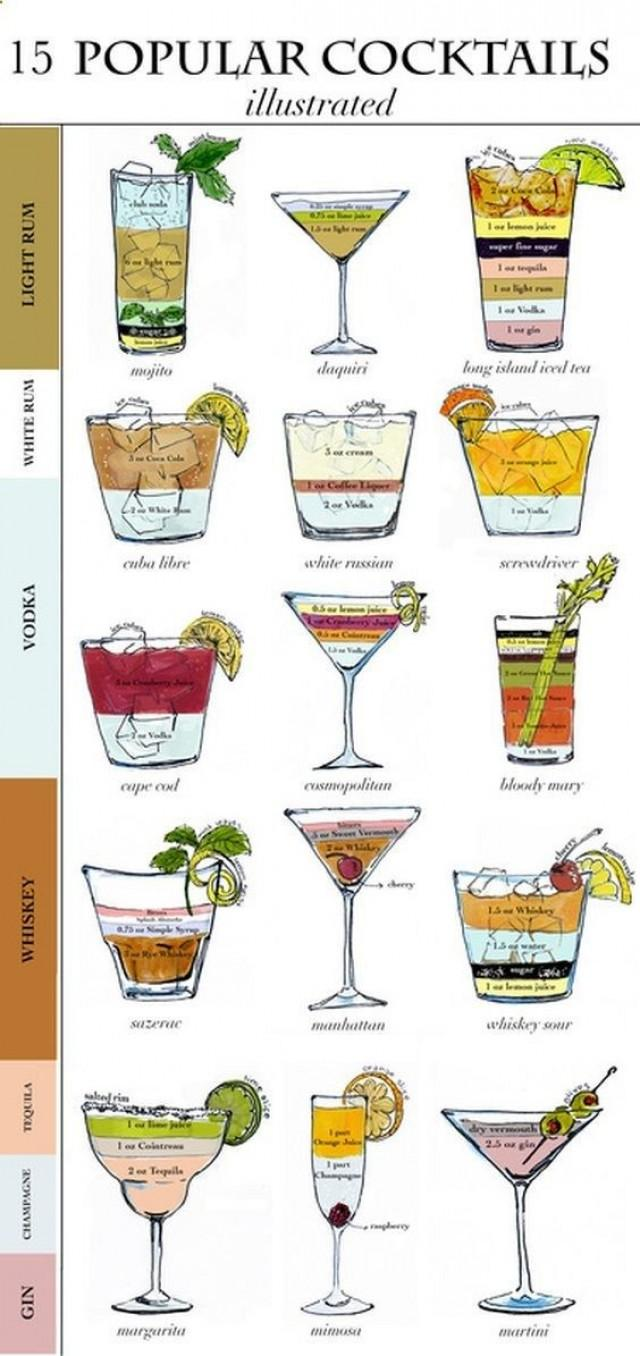 List Of Drink Names