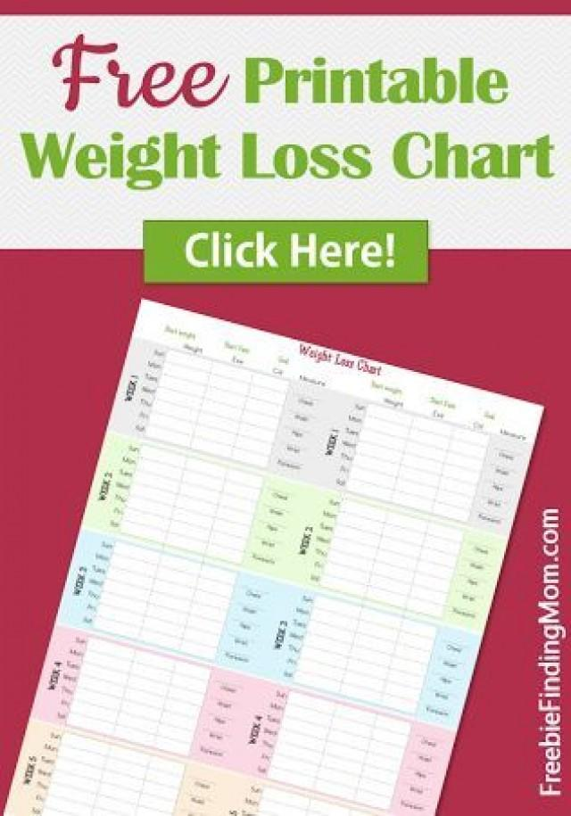 Free printable daily weight chart